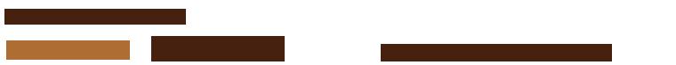 明治座創業140周年記念 ミュージカル 光化門恋歌 1月1日(火・祝)~1月26日(土)